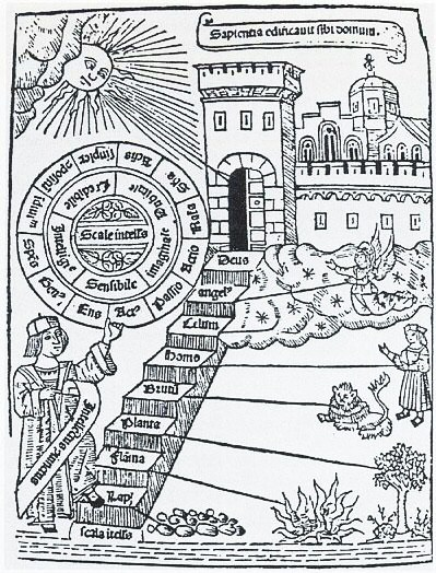 Ramon Lull's Ladder of Ascent and Descent of the Mind, first printed in 1305