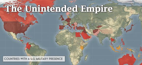 U.S. military presence